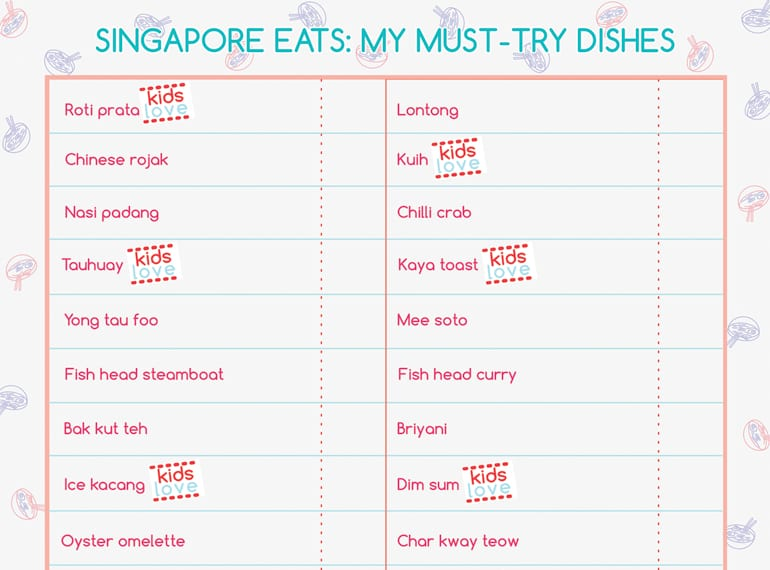 Must-eat dishes in Singapore: the checklist