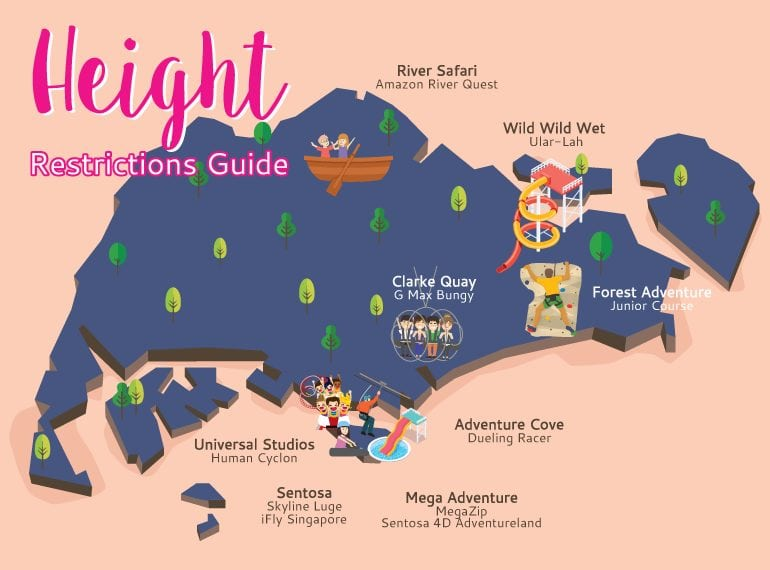 Are the kids tall enough? Ultimate guide to height restrictions for attractions in Singapore
