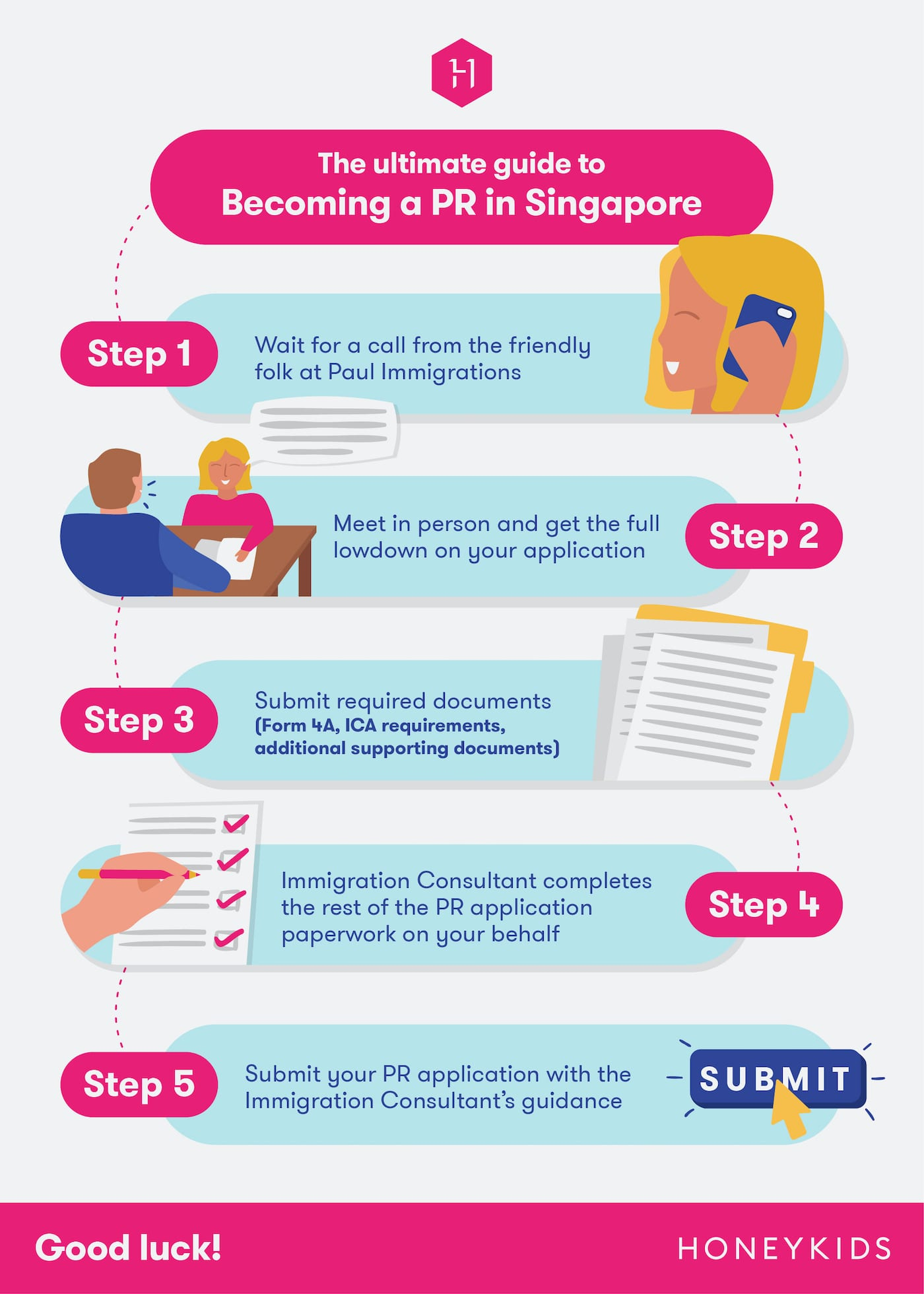 The ultimate guide to becoming a PR in Singapore